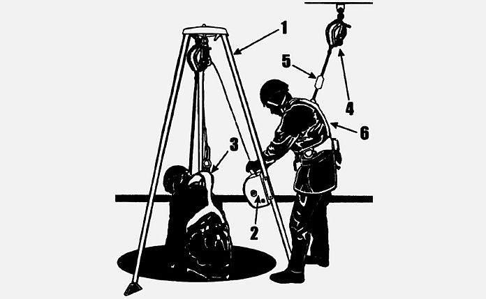 Система спасения и эвакуации, использующая переносное временное анкерное устройство